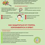Zaschitis ot grippa koronavirusa i orvi