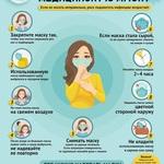 Kak pravilno nosit meditsinskuyu masku